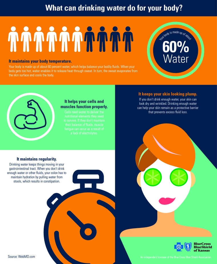 What can water do for your body