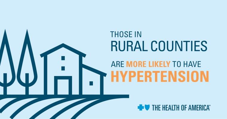 Blue Cross Blue Shield Index - Hypertension